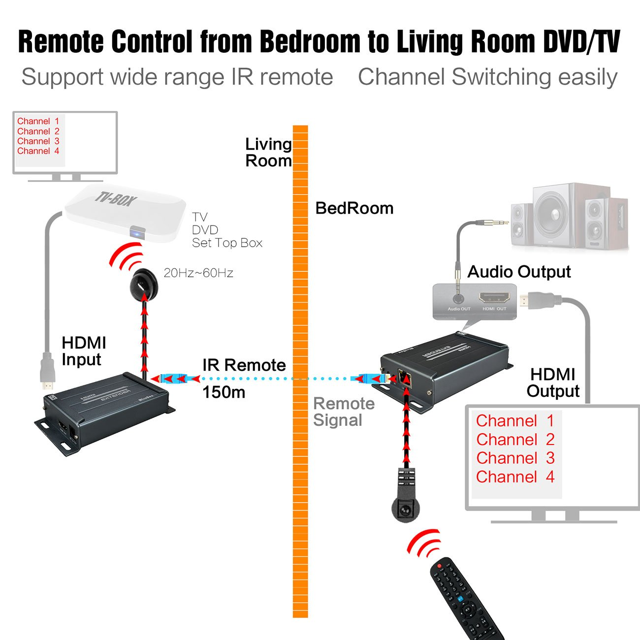 MiraBox HDMI Extender With IR Control And 35mm Audio Amazoncouk Electronics