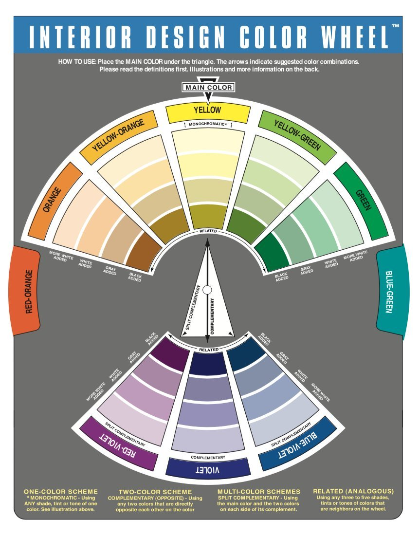 Color Wheel Complementary Colors Interior Design Www
