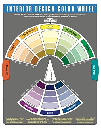 Amazon.com: The Color Wheel Company Interior Design Wheel Interior Design  Color Wheel