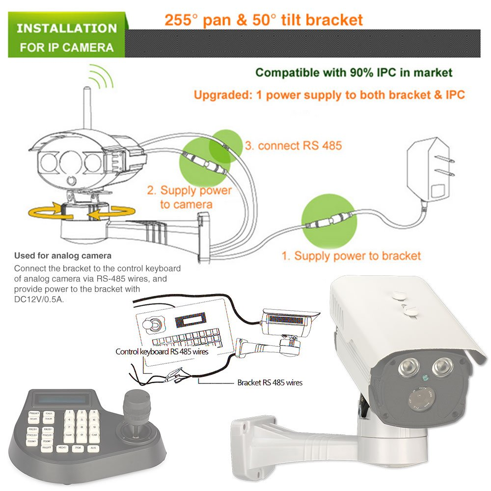 Amazon.com : CCTV Camera Bracket, ZOTER Electrical Rotating Wall Mount  Holder RS485 Control Pan 255° Tilt 50° Power Supply Kit : Camera & Photo