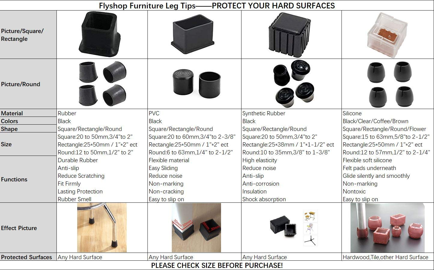 Flyshop 1-1/2 Inches Large Chair Leg Tips Caps Feet Pads PVC Floor Protectors Round Furniture Table Covers 16Pcs