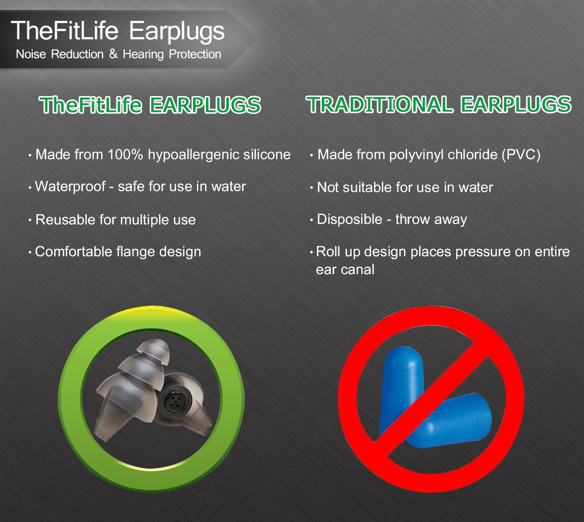 TheFitLife Noise Reduction Ear Plugs - Ultra Comfortable and Reusable Silicone High Fidelity Earplugs with 23dB SNR for Musicians Concerts Motorcycle Shooting 3 Sizes Fit for Kids Men Women (Black) by TheFitLife (Image #4)