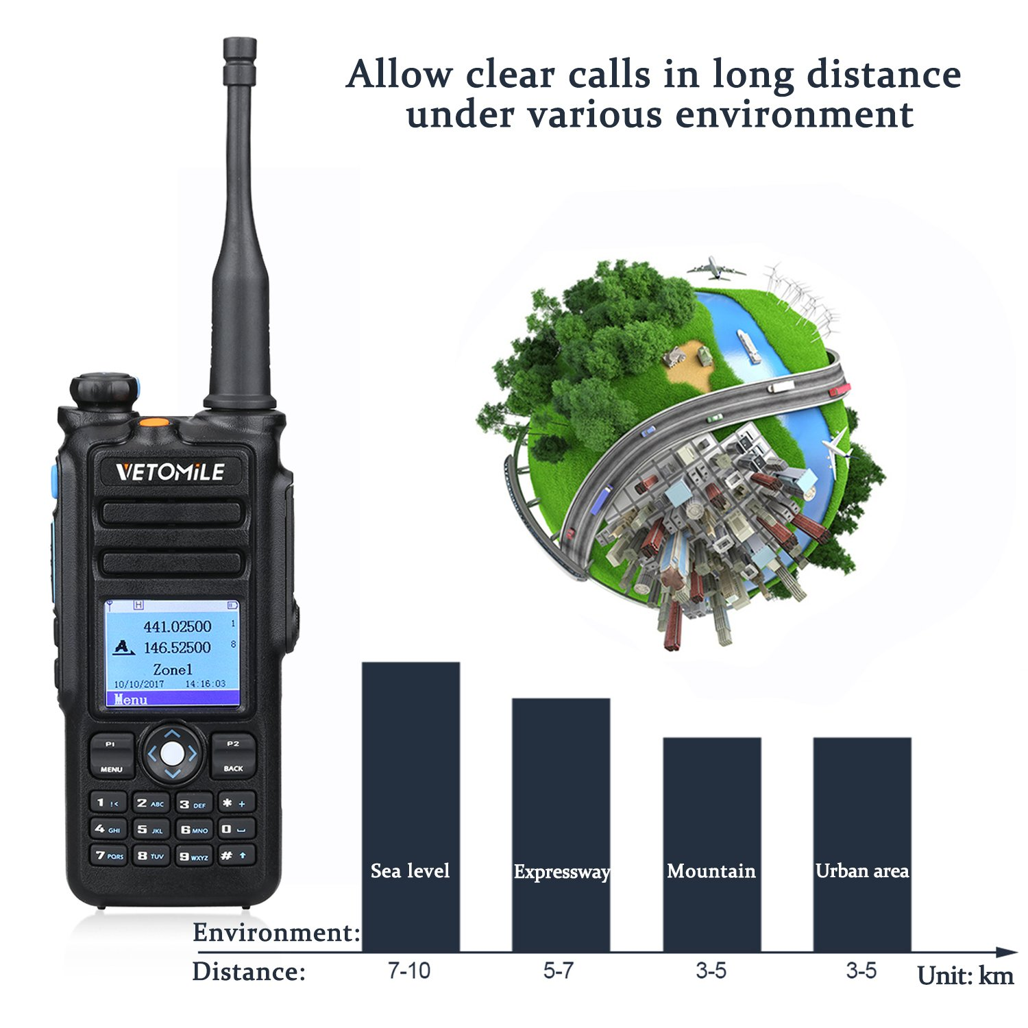 VETOMILE V-2017 Dual Band DMR Digital/Analog Two Way Radio 5W VHF 136-174MHZ & UHF 400-480MHz Walkie Talkie 3000 Channels IP67 Waterproof with GPS Function and Programming Cable by VETOMILE (Image #2)
