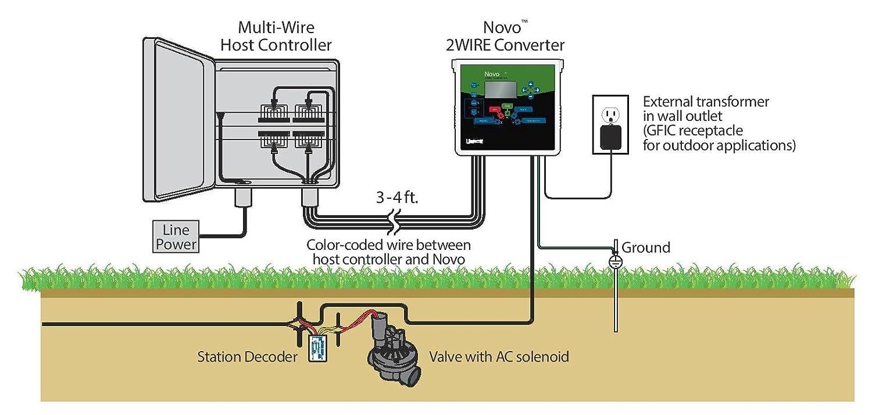Underhill W-NOV-U Novo 2-Wire Converter for Irrigation