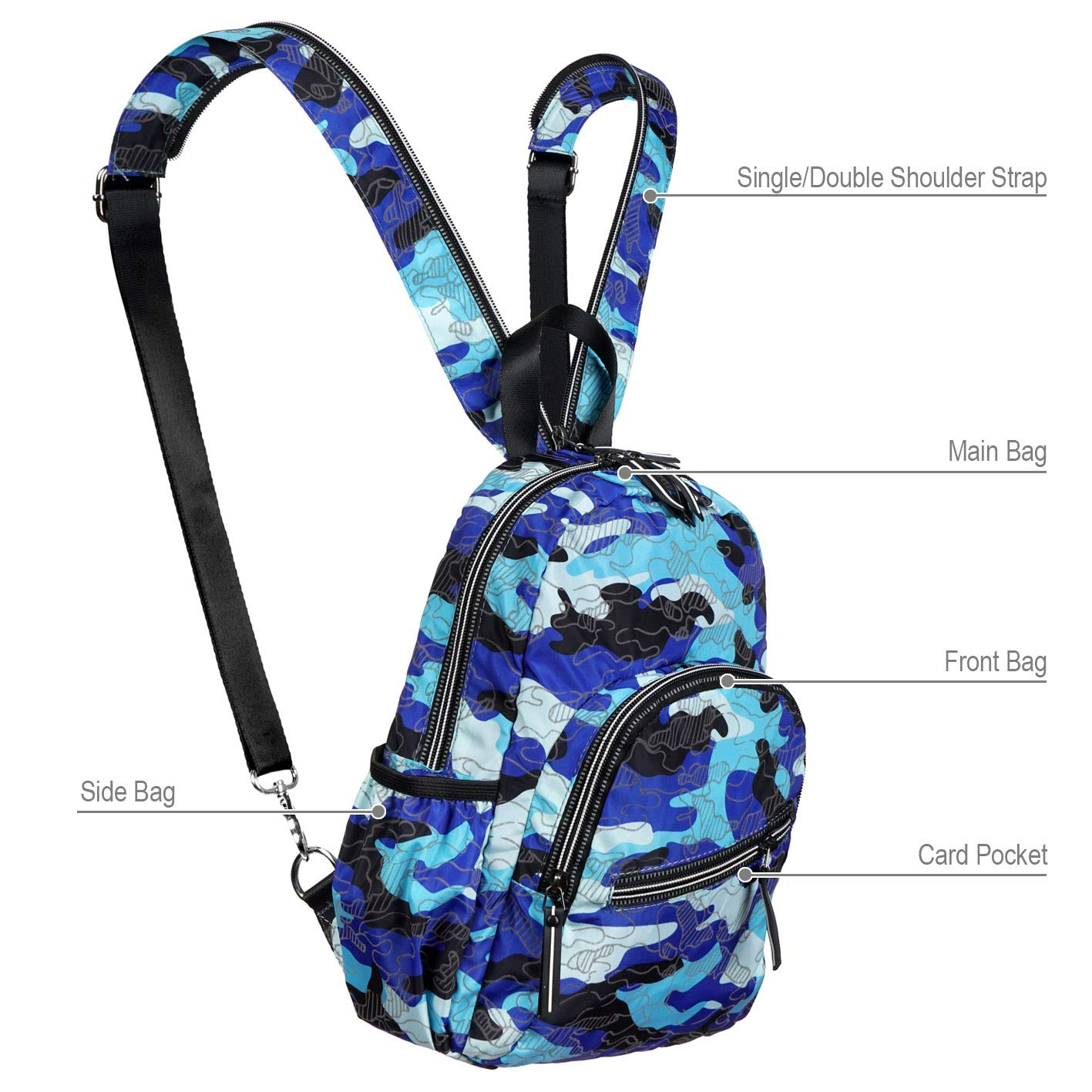 ed5ad77e1570 DivaCat Packable Backpack Sling Crossbody Bag Durable Waterproof Backpack  Daypack for School Travel Hiking Biking Camping Outdoor Camel Blue