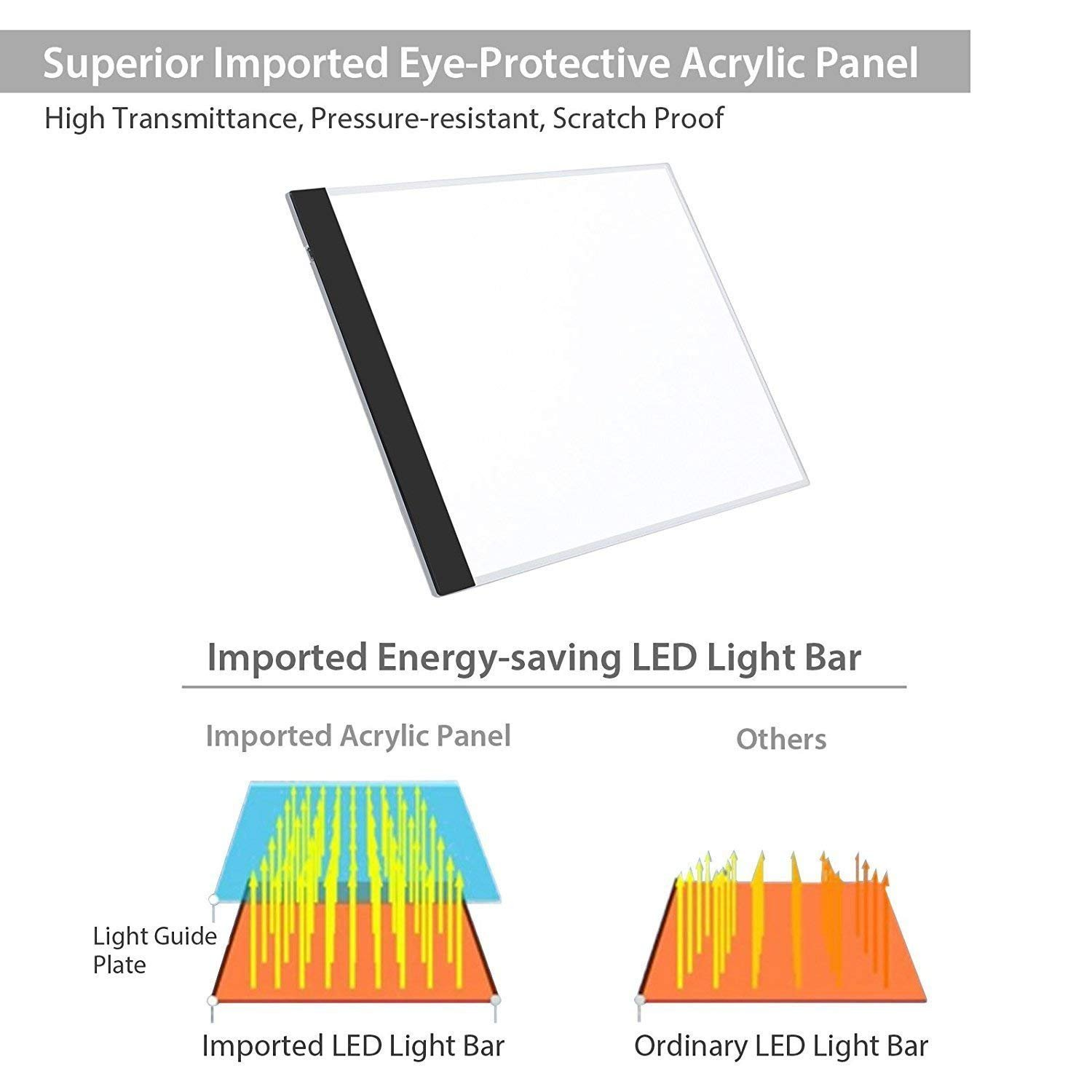 GOWARD Tracing Light Box, A4 Ultra Thin Portable USB Power Adjustable Brightness LED Tracing Light Table with Advanced Filter to Prevent Eye Fatigue, for Artists, Drawing, Sketching, Animation by GOWARD