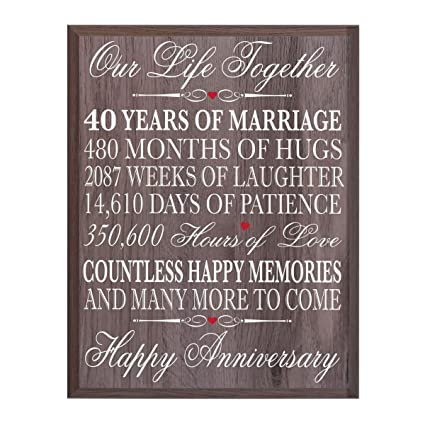 40th Wedding Anniversary Gift.40th Wedding Anniversary Wall Plaque Gifts For Couple 40th Anniversary Gifts For Her 40th Wedding Anniversary Gifts For Him 12 Wx 15 H Wall Plaque