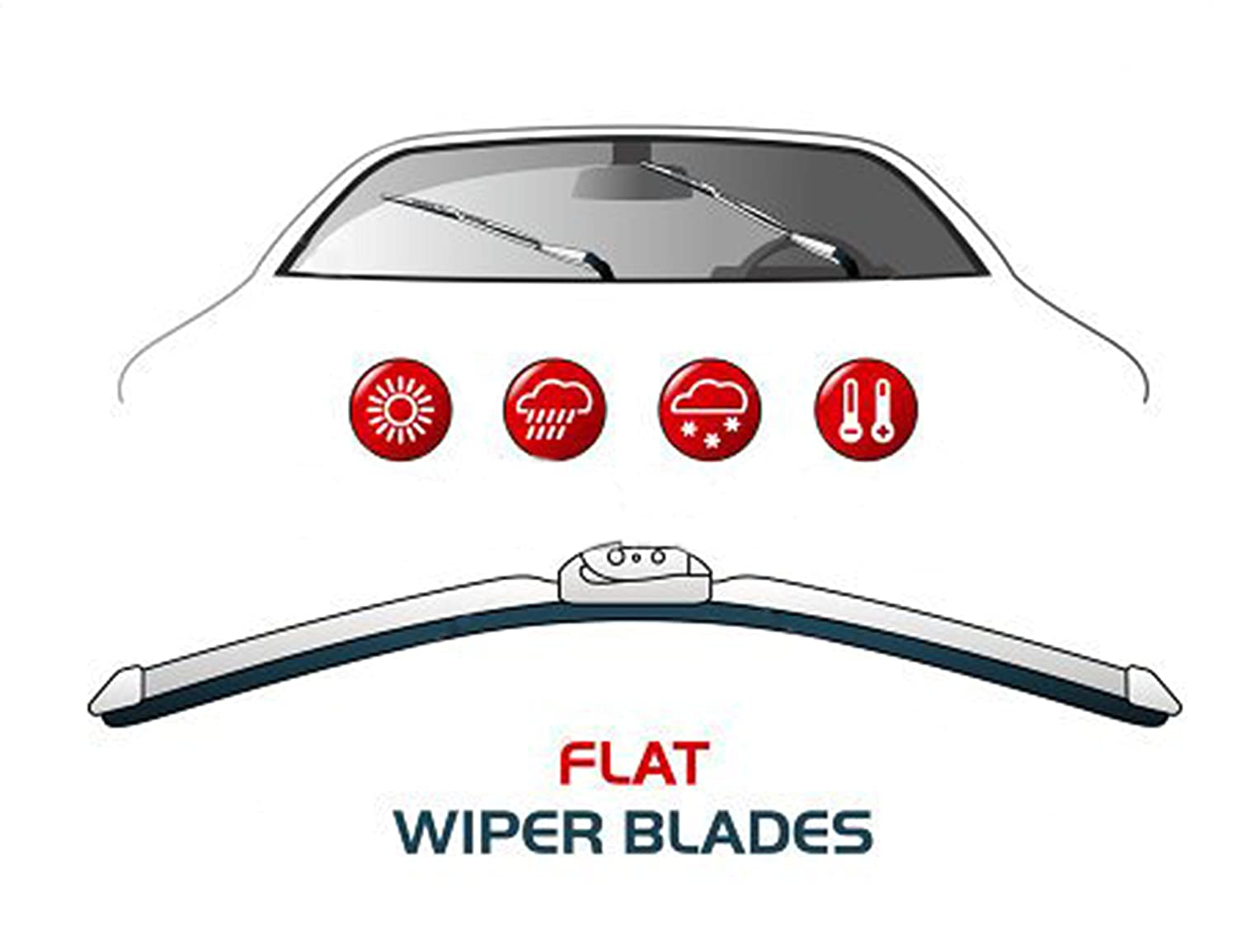 Amazon.com: Soft Flat Wiper Blade-Quick fit Multifunction type Easy to install (19