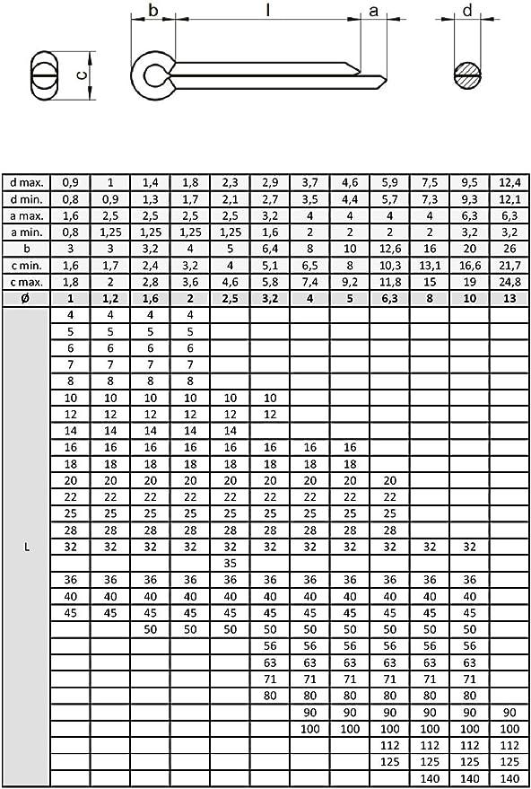 25 Stück Splinte DIN 94 Edelstahl A2 V2A 2,5X36