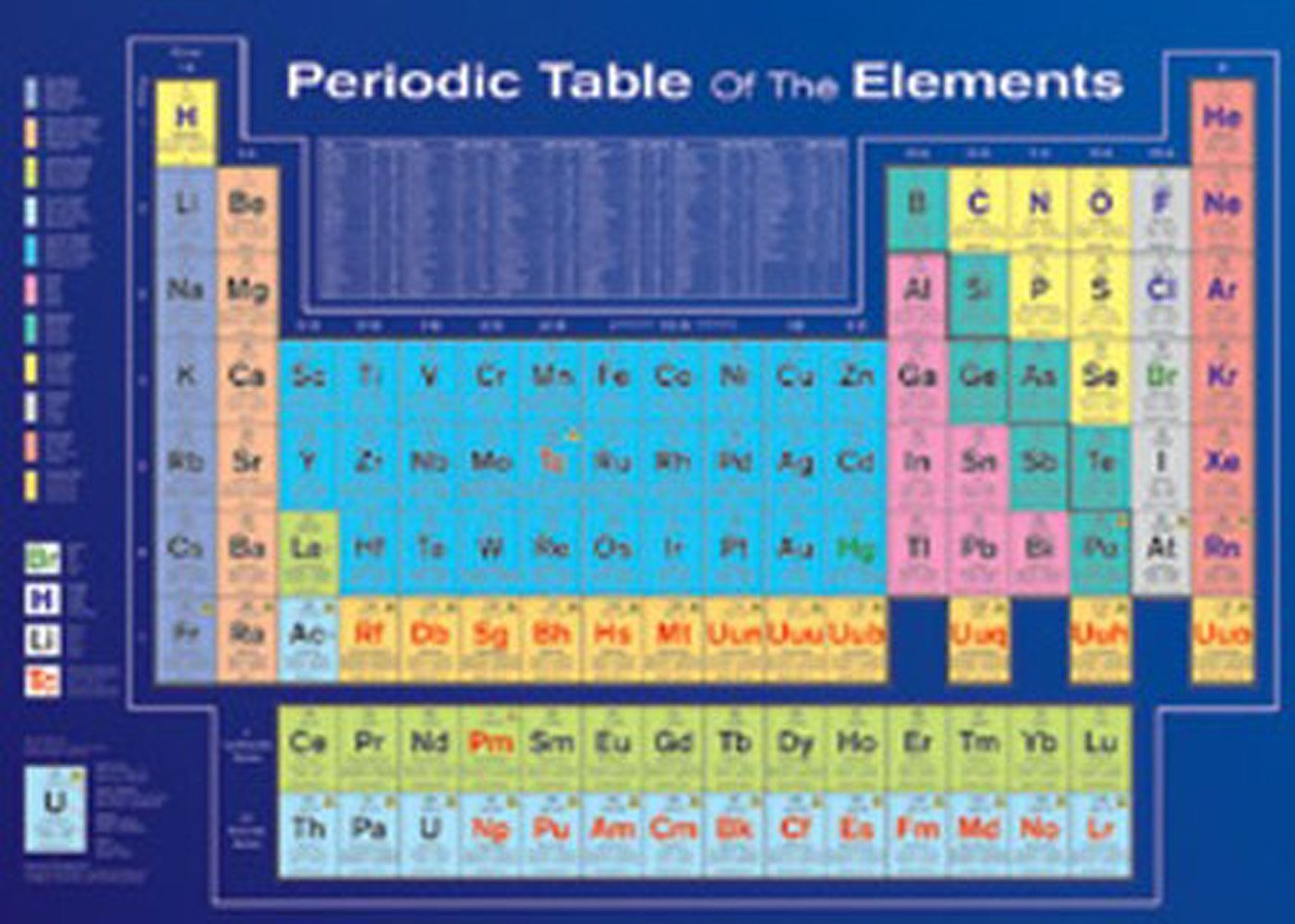 Sl periodic table images periodic table images periodic table of the elements dark blue scientific chart poster periodic table of the elements dark gamestrikefo Images