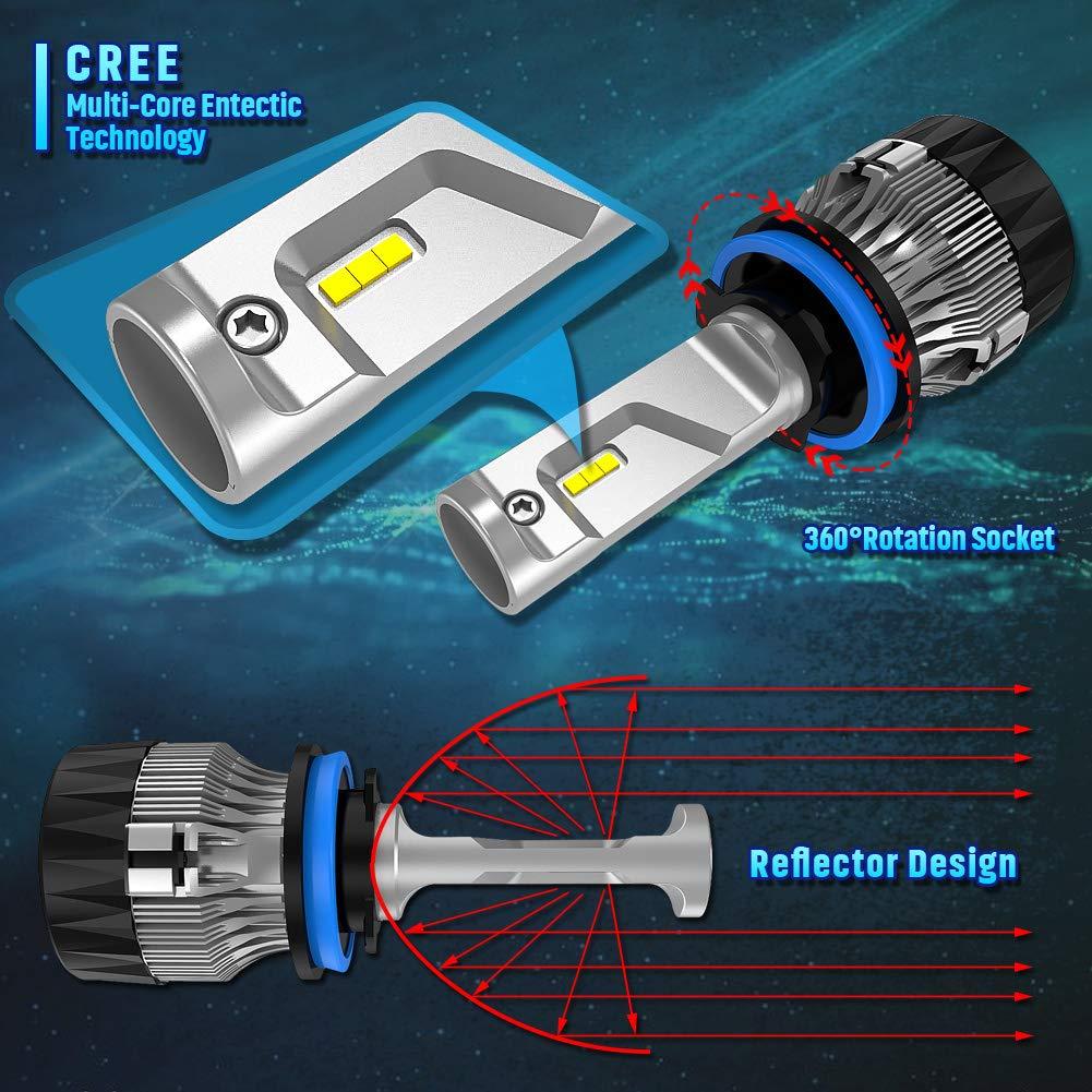 Lampadine per fari a LED Estremamente Luminose 10000LM CREE Chips Kit di conversione del Faro all-in-One Design Mini 60W 6500K Xenon White-2 Years Waranty Giappone KaTur H8 H9 H11 H16