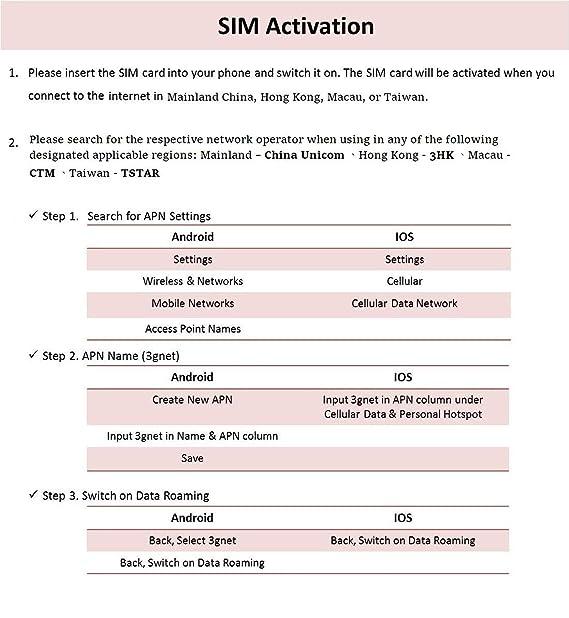China Unicom - China, Hong Kong, Macau, Taiwan 3G/4G Prepaid (Solo datos) - 6 GB de Datos de Tarjeta SIM (Después reducido a 128 K/S) - 30 días