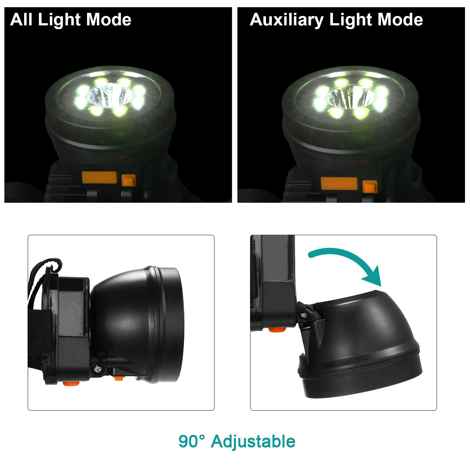 Wearable Headlamp Camera 32GB Memory Card Included Small Camera LED Work Headlight,2 Modes Adjustment USB Rechargeable Waterproof Flashlight with Zoomable Work Light,Head Lights for Camping,Hiking