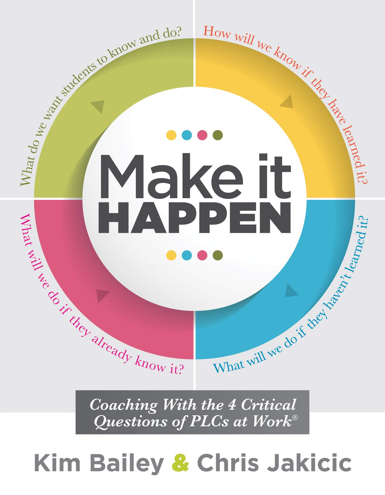 Make It Happen >> Make It Happen Coaching With The Four Critical Questions Of Plcs At
