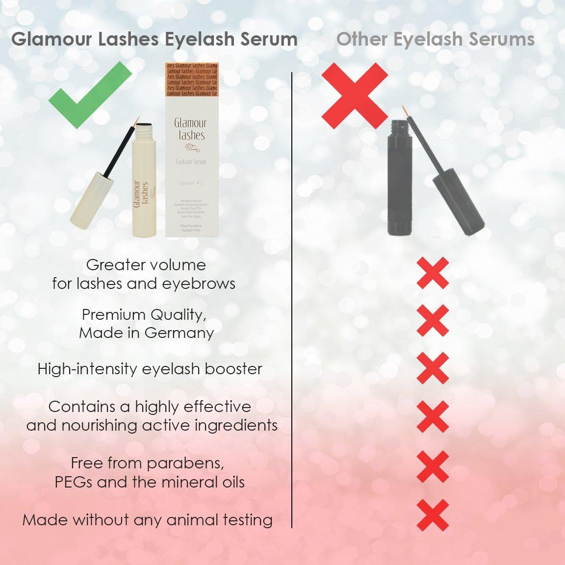 Eyelash Serum 4 ml. Glamor Lashes Edition #2 MADE IN GERMANY I Eyelash Booster I Eyelash Growth Serum |Eyelash Activating Serum by Vitavelle Beauty (Image #2)