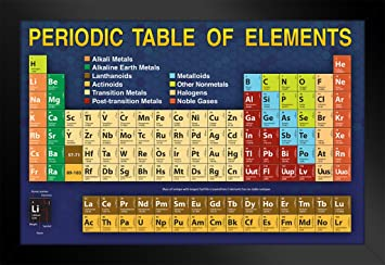 Amazon proframes periodic table updated with new 2016 elements proframes periodic table updated with new 2016 elements chart framed poster urtaz Image collections