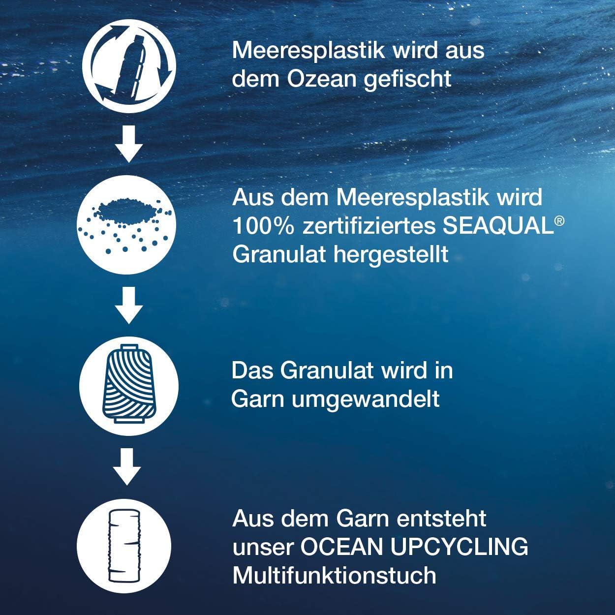 nahtloses Halstuch Schal nachhaltiges Schlauchtuch P.A.C Stirnband 10 Tragevarianten Ocean Upcycling Multifunktionstuch verschiedenste Designs Unisex Kopftuch aus Meeresplastik hergestellt