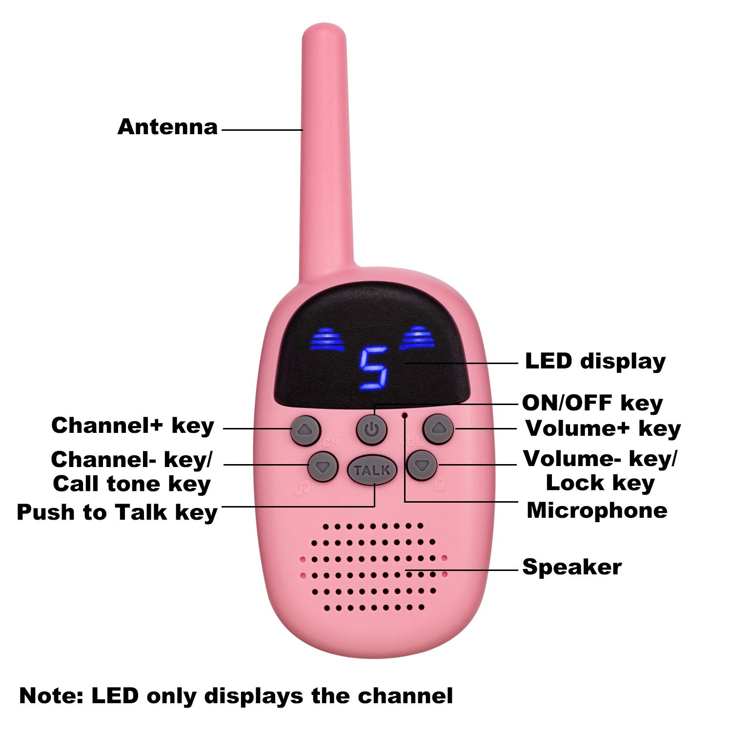 omzer Toy Walkie Talkies for Kids with 9 Channels FRS/GMRS Handheld Interphone Long Range for Adventures, Camping, Hiking, Great Creative Gifts for 4-7 Years Old Girls Boys(Pink/Blue, 1 Pair) by omzer (Image #2)