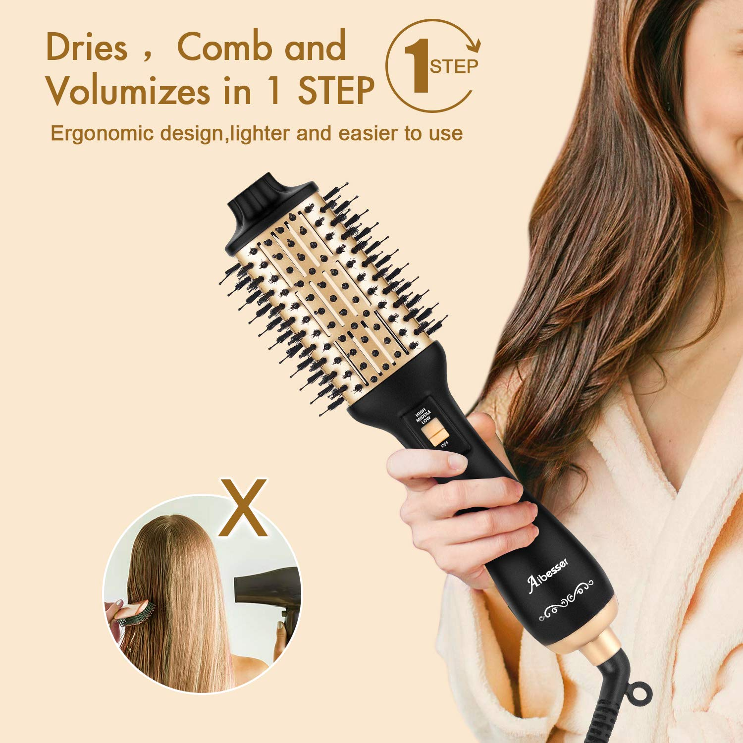 Hair Dryer Brush, Aibesser Dryer and Volumizer Hot Air Brush, Blow Dryer Brush with ION Generator, and Ceramic Coating for Anti-Frizz Fast Drying, Blowouts and Styler for All Hair Types : Beauty
