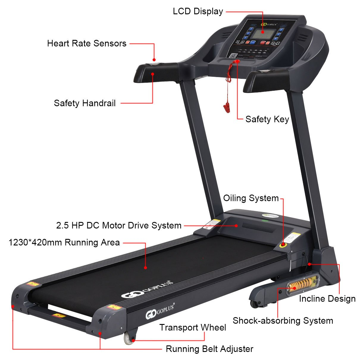 Goplus 2.5HP Folding Treadmill Electric Support Motorized Power Running Fitness Jogging Incline Machine W/APP Control & Shock-Absorption System (New Model) by Goplus (Image #2)