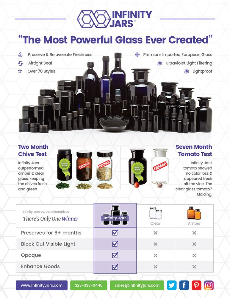 Infinity Jars 1 Liter (34 fl oz) 10-Pack Tall Extra Large Black Ultraviolet Glass Wide Mouth Screw Top Jar by Infinity Jars (Image #5)