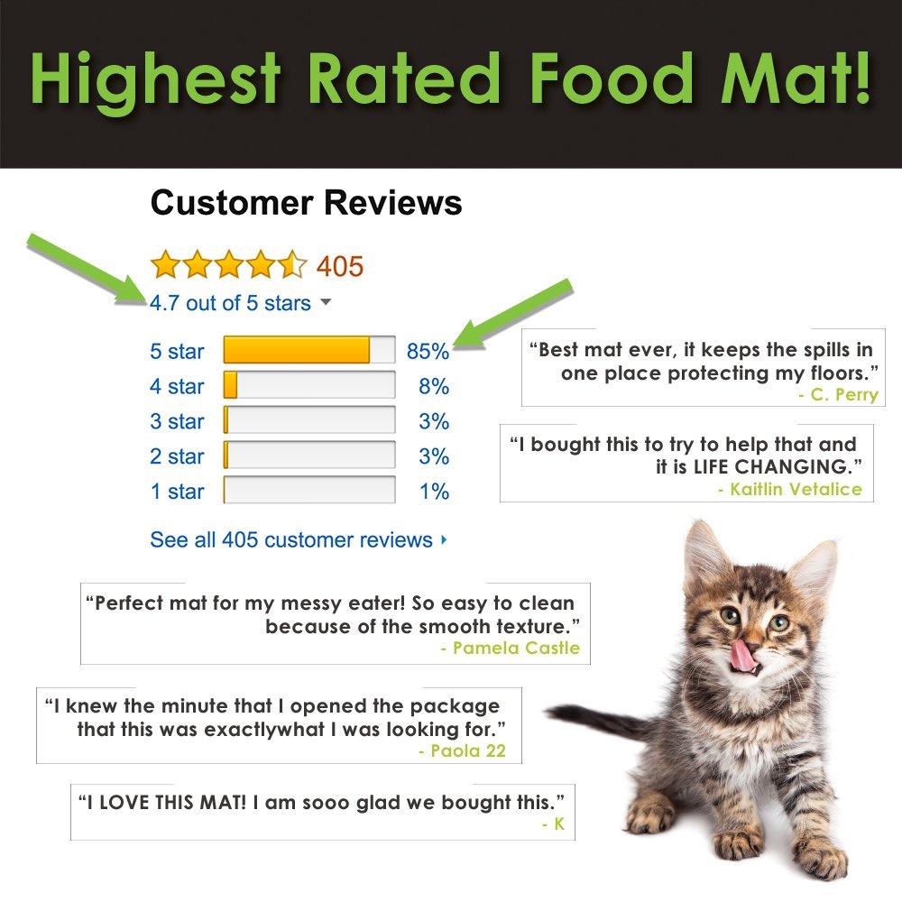 CatGuru Gato comida Mat, 19