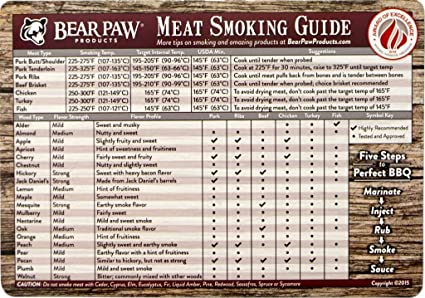 Amazon com bear paws meat smoking guide magnet quick reference