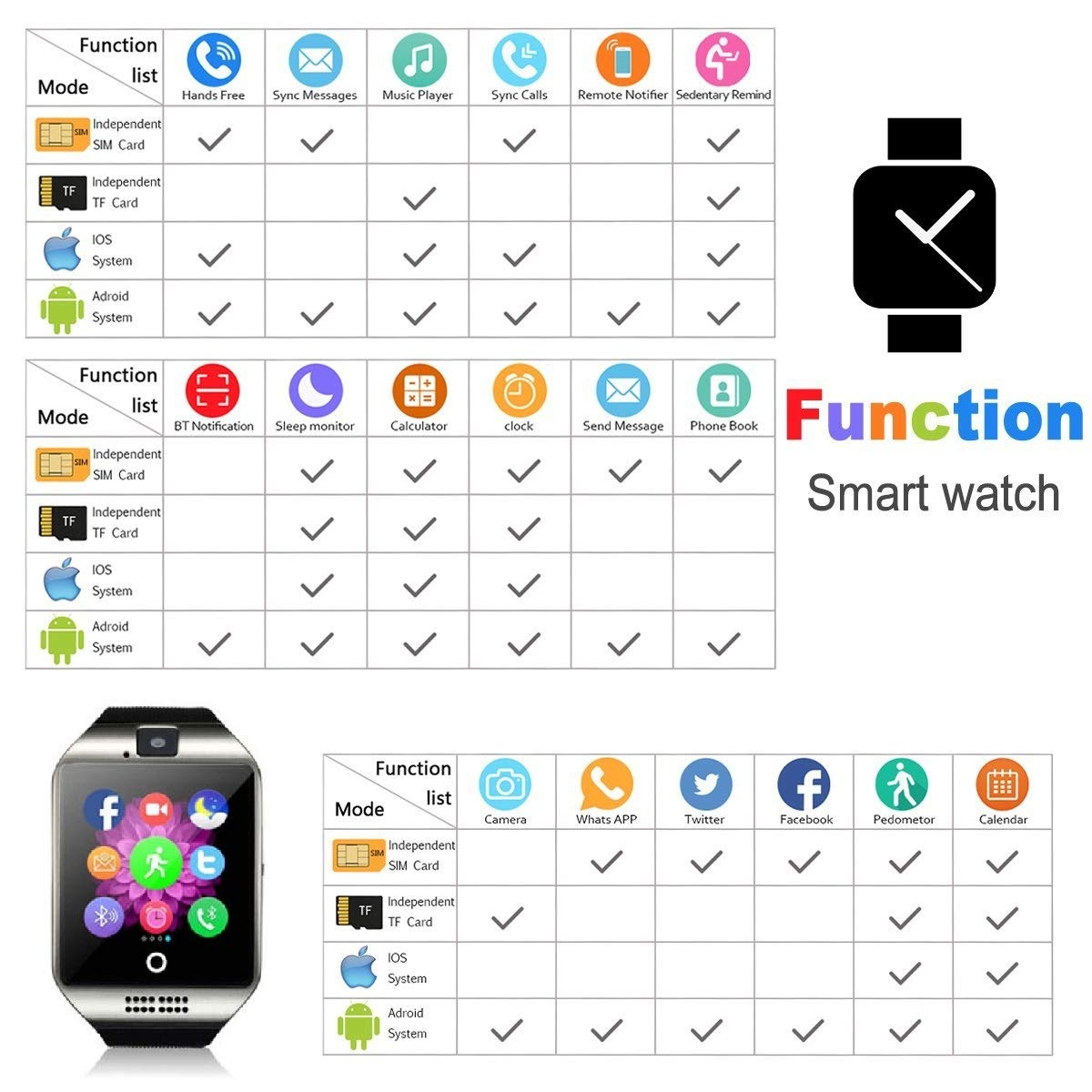 CNPGD [U.S. Office & Warranty Smart Watch] All-in-1 Weather Proof Smartwatch Watch Cell Phone for Android, Samsung, Galaxy Note, Nexus, HTC, Sony (Black, M) by CNPGD (Image #3)