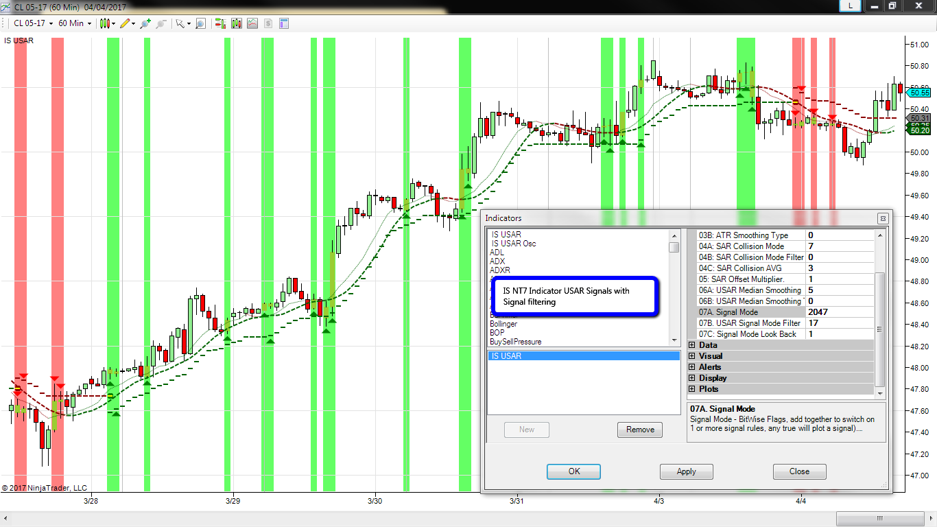 Amazon com: NinjaTrader 7 Indicator USAR [Download]: Software