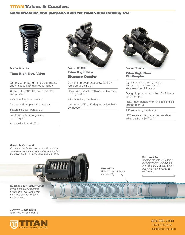 Dip Tube 275 gal EPDM Gasket Buttress Thread 4 Cam 2.5 Titan 101-411-1 TCT High Flow Valve