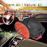 Aeroterma Ventilator 12V Car Heater and Window