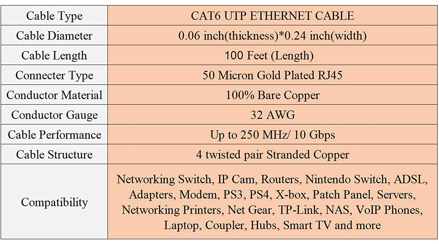 Slim Long Flat Computer Internet Patch Cord Wire With clips /& Rj45 Connectors for Router 50 feet 2 pack black DAYEDZ Ethernet Cable 50 ft 2 pack Cat 6 LAN Cable Ethernet Cord Faster than Cat5e//Cat5