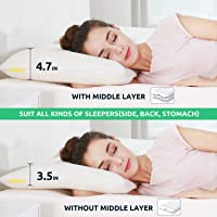 """Yozo Orthopedic Memory Foam Pillow for Neck & Back Support Sleeping Bed Pillow with Removable Zipper Cover - King Size (24""""x16""""x5.2"""") or (61cm*41cm)"""
