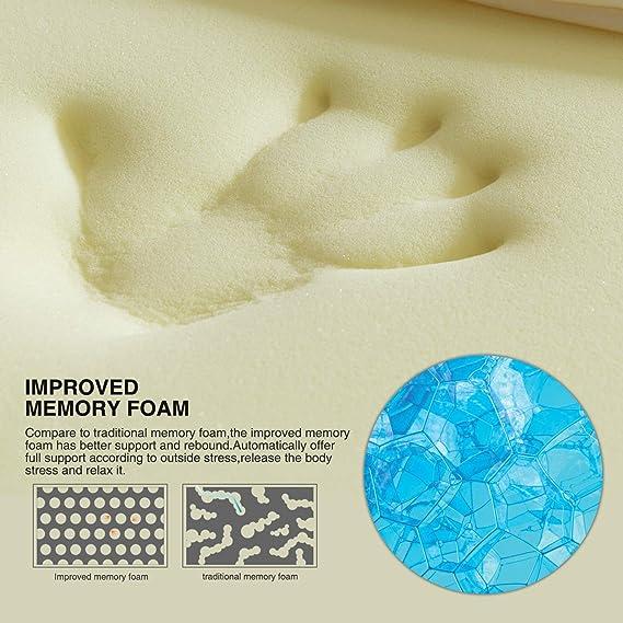 per Correttore Materasso 90 x 200 x 5 cm NOFFA Topper Memory Foam Cura del Corpo e Sollievo dal Dolore