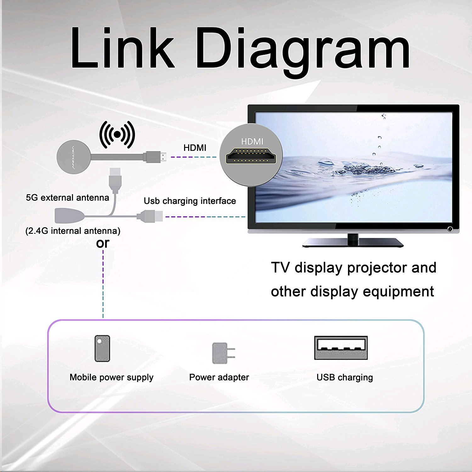 amazon com victony 1080p wireless wifi mini display dongle receiver amazon com victony 1080p wireless wifi mini display dongle receiver sharing hd video support airplay dlna miracast hdmi tv projector stick from projectors
