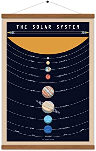 WEROUTE Solar System Poster Outer Space Planets Educational Decor Printed on Canvas Scroll Wood Hanger Painting15.7 x 27 inch (with Frame)