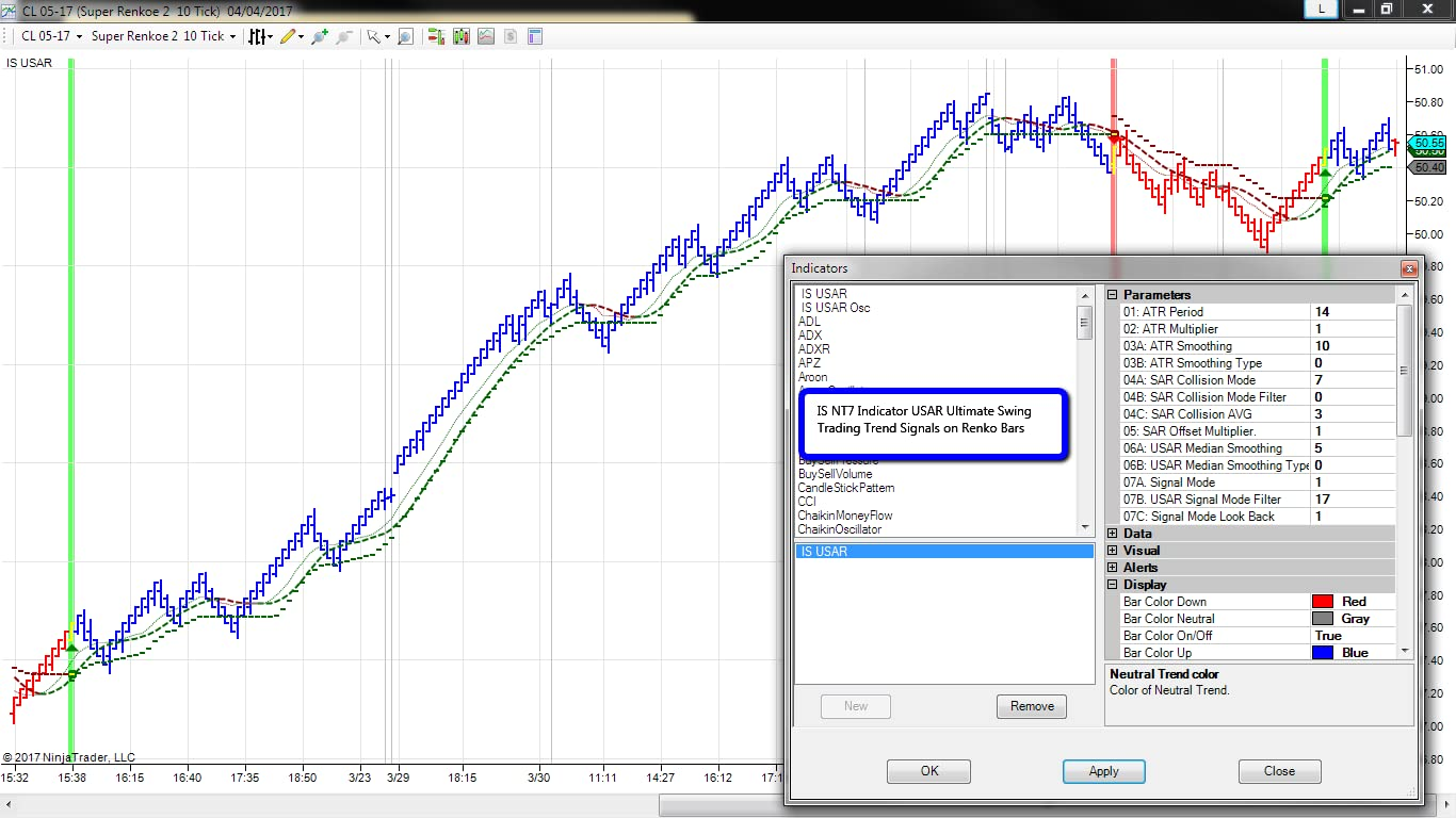 Amazon.com: NinjaTrader 7 Indicator USAR [Download]: Software