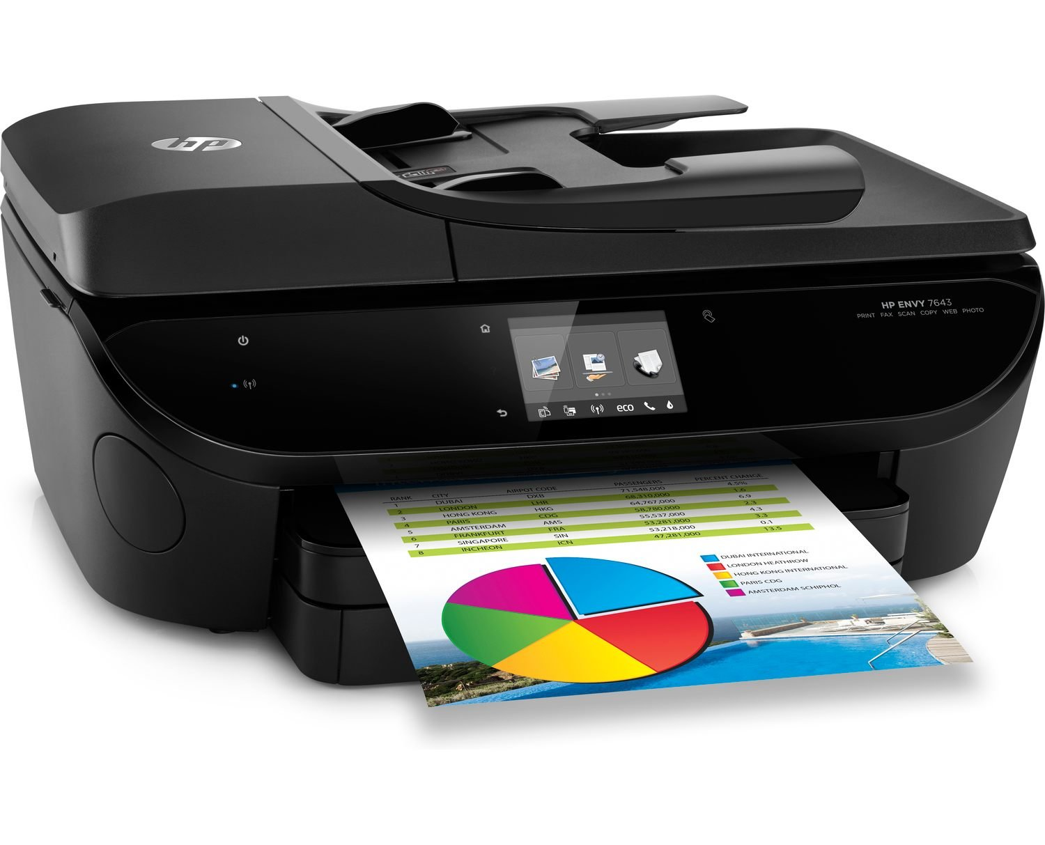 HP ENVY 7644 e-All-in-One Photo Quality Inkjet Printer, wireless printing, mobile phone compatible, in black (Renewed) by HP (Image #5)
