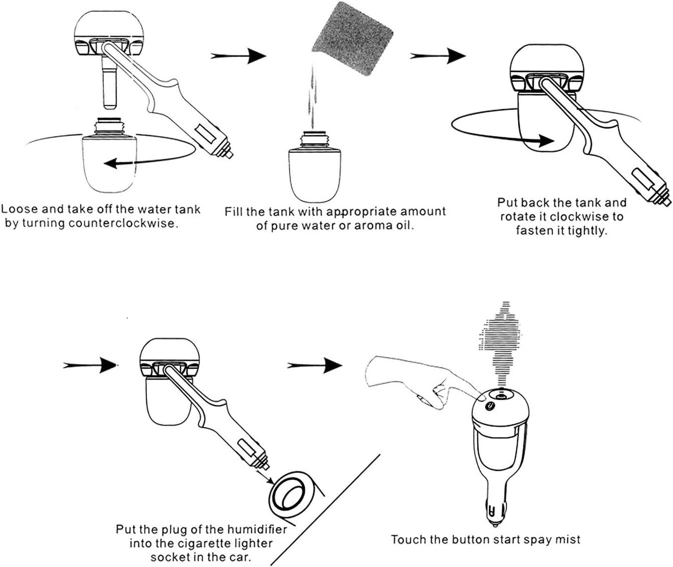 Car Aroma Diffuser Humidifier,NEXTANY