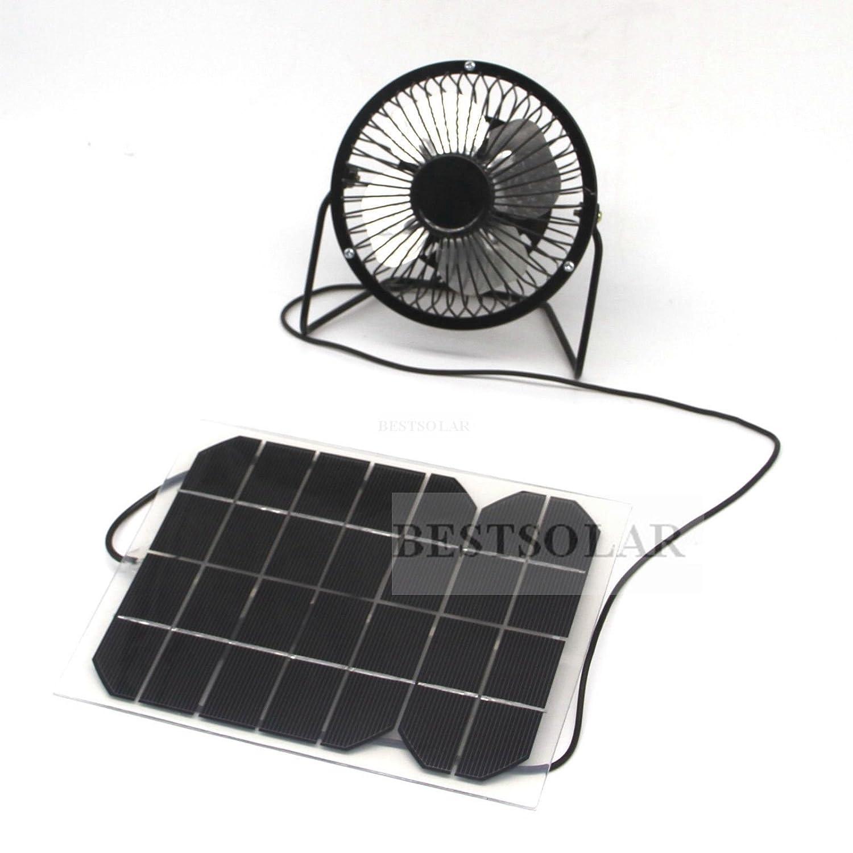 Ventilador Solar para Hogar Pequeño Sistema de ventilación humanos ...