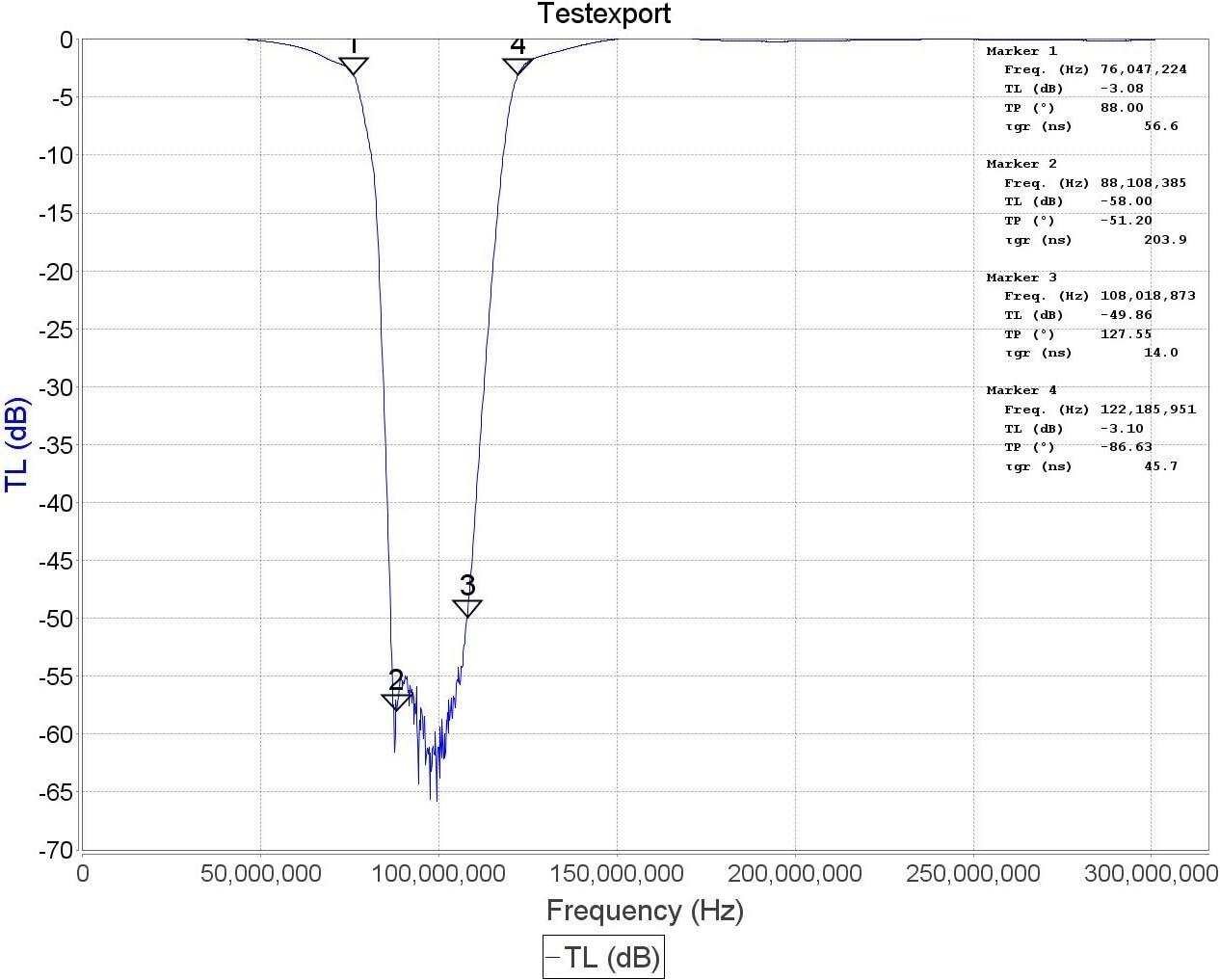 Elektrokabel bifilare 450 Ω – Bobina 25 metros: Amazon.es ...