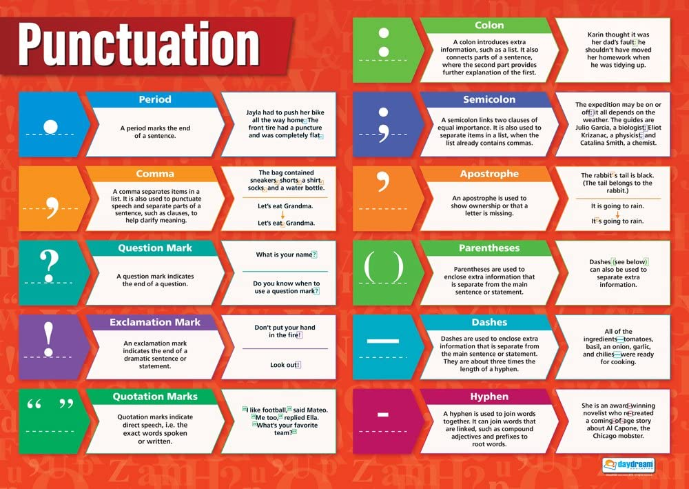 """Punctuation   English Posters for Common Core State Standards (CCSS)   Laminated Gloss Paper 33"""" x 23.5""""   Language Arts Classroom Posters   Education Charts by Daydream"""
