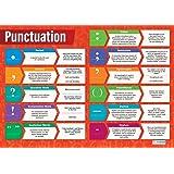 Amazon.com: Long Bridge Publishing Italian Language Poster
