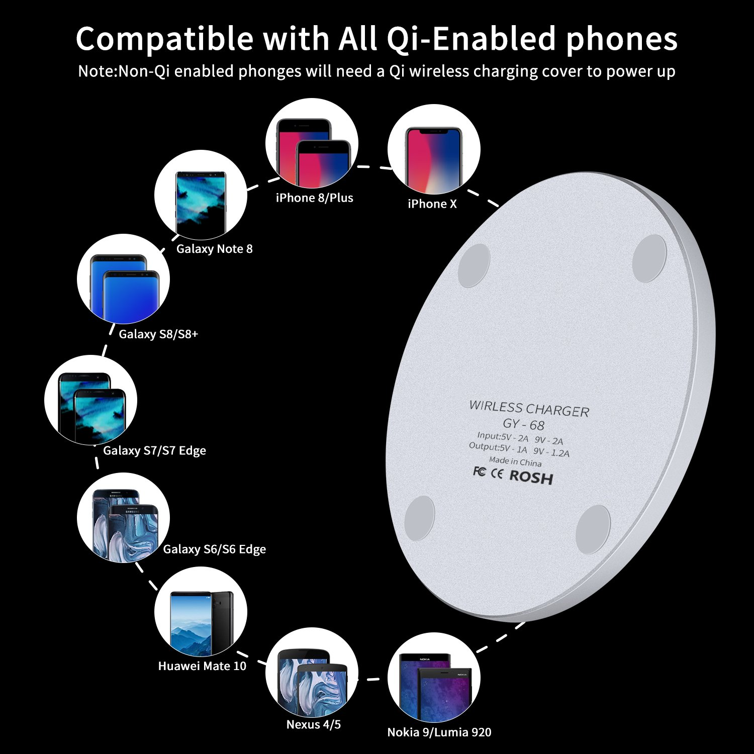 Wireless Fast Charger Qi Certified For Iphone X 8 Nexus 4 Circuit Diagram Plus Samsung Galaxy Note S8 S7 Edge S6 Nokia 9 Huawei Mate 10