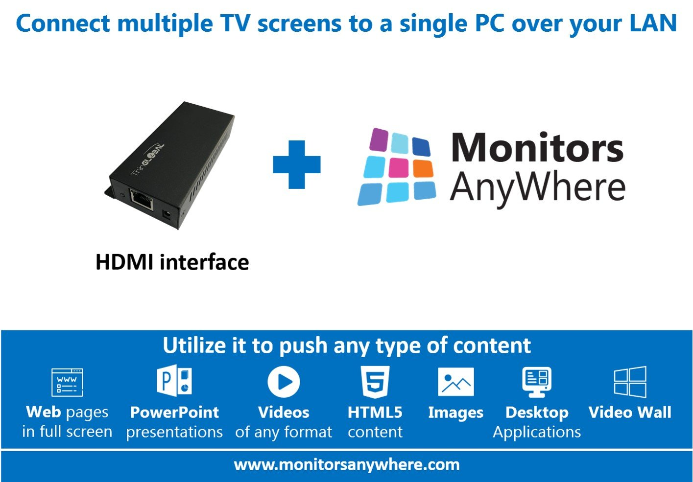 Monitors AnyWhere Connect - Display your content on multiple monitors using a single PC! HDMI over LAN, Video Extender, ThinGlobal MiniPoint Digital Signage Lite