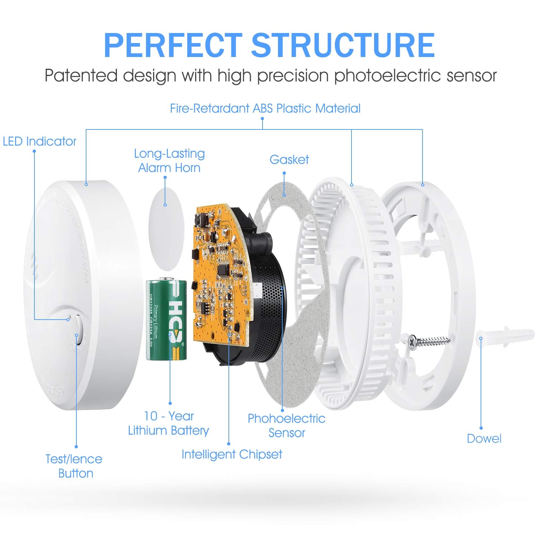 Alarma de Humo de 10 años con batería HEIMAN, VdS/BOSEC/EN14604 CE certificación Detector de Humo, Sensor fotoeléctrico con función de verificación ...