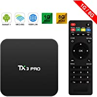 Sofobod TX3 PRO Android 7.1 TV Box Marshmallow S905W 1G ROM 8G RAM 4K H.265 64BIT DLNA Miracast Wifi LAN - 1GB/8GB