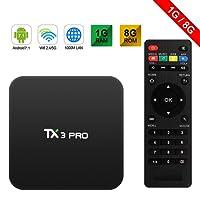 TX3 PRO Android 6.0 TV Box Marshmallow S905W 1G ROM 8G RAM 4K H.265 64BIT DLNA Miracast Wifi LAN - 1GB/8GB - Supporta DAZN