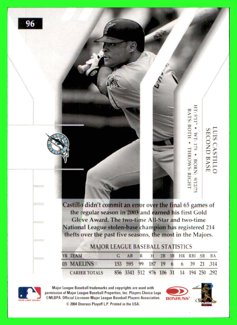 Amazon.com: 2004 Donruss Elite #96 Luis Castillo MIAMI FLORIDA MARLINS: Sports Collectibles