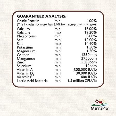 Amazon.com: Manna Pro Suplemento mineral de cabra, 8 lb ...